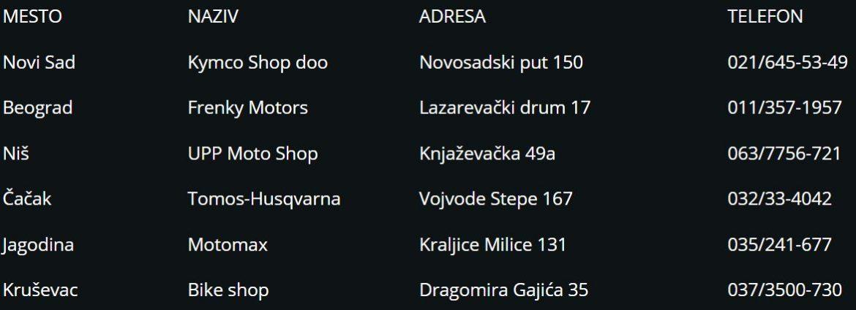 Dilerska mreža Kymco